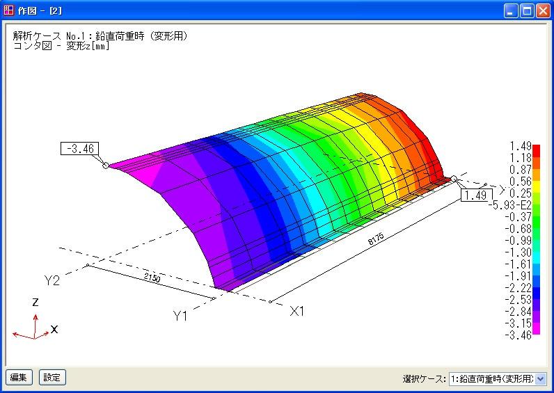 曲面板の解析