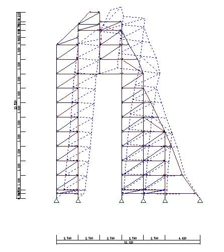 ジェットコースターの変位図