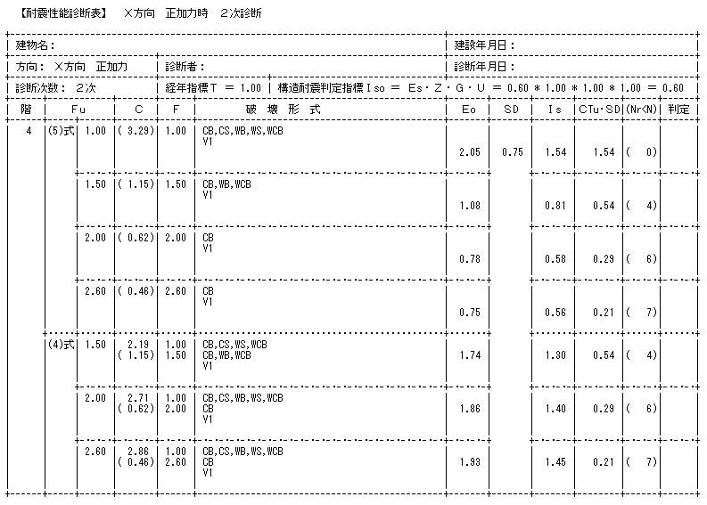 [出力-耐震性能診断表]