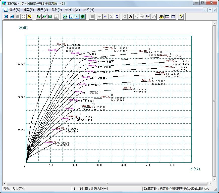 Q-δ曲線