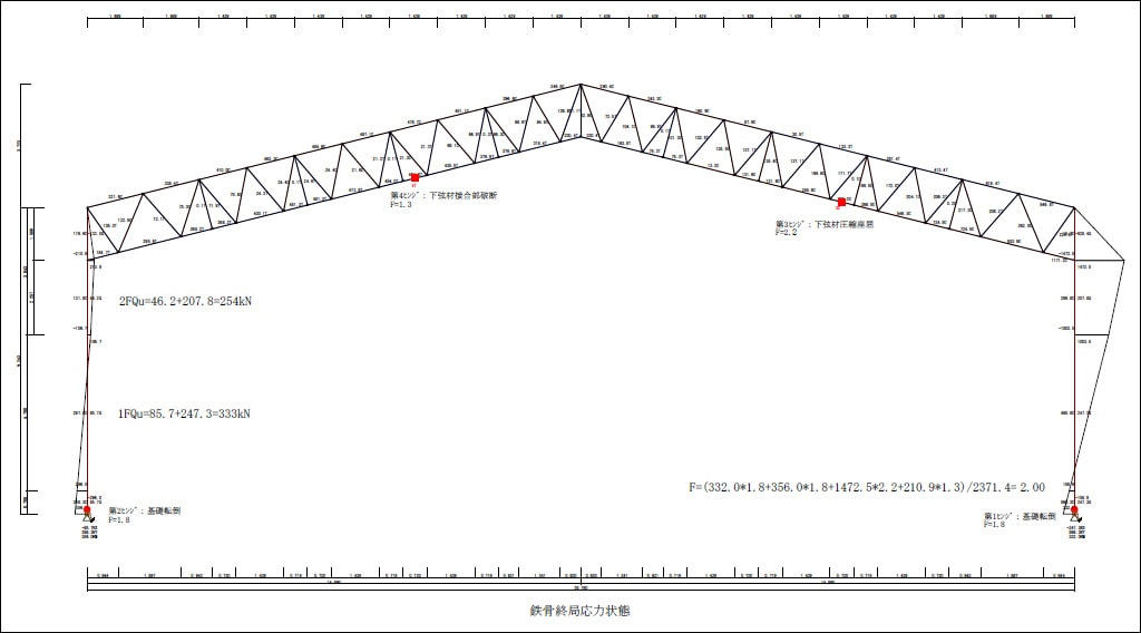 『FA1』-応力図