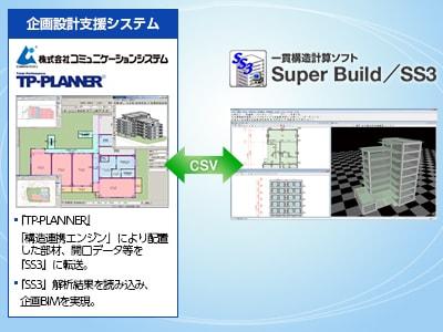『SS3』・『TP-PLANNER』の連携