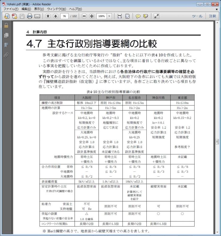 解説書-主な行政別指導要綱の比較