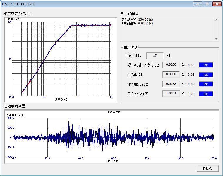 『SS21/正弦波合成法による地震波作成プログラム』