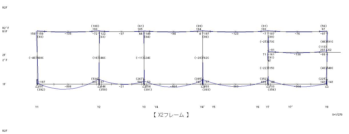 構造計算書-応力図